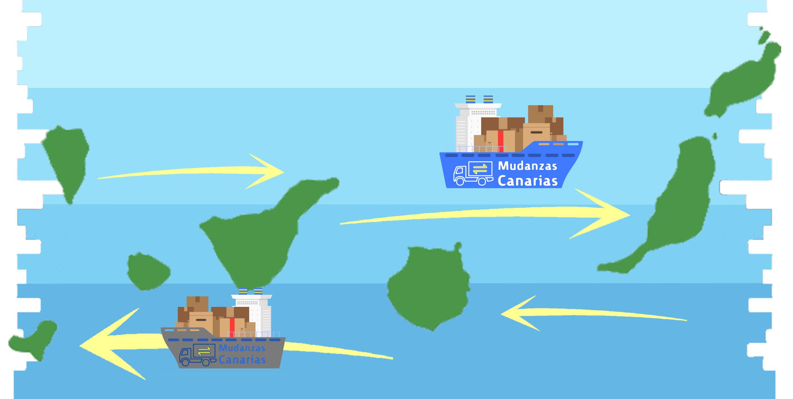 mudanza entre islas canarias